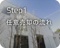 Step1 任意売却の流れ